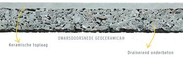 Geoceramica 2 Drive 60x60x6